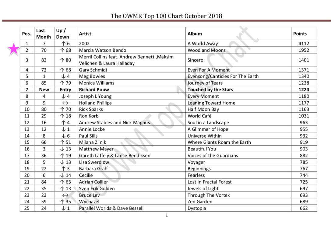 One World Music Top 100 Chart